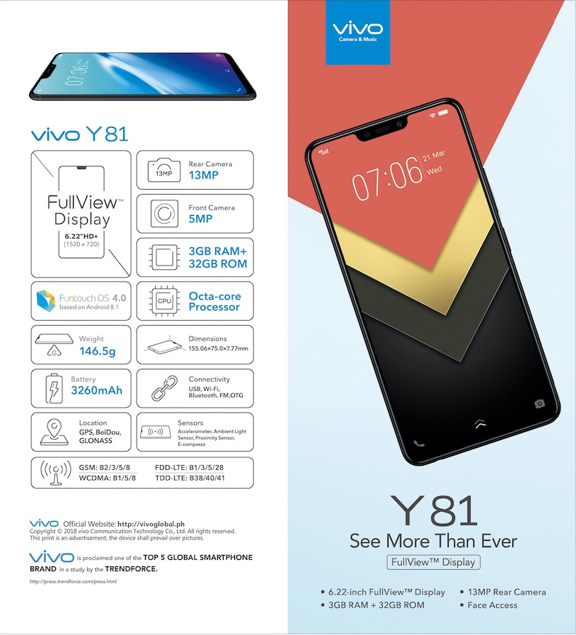 Vivo Brings the Notch to Y81 for Less Than Php10,000