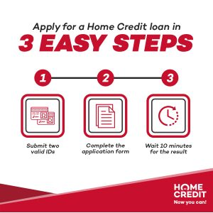 Home Credit Loan Process