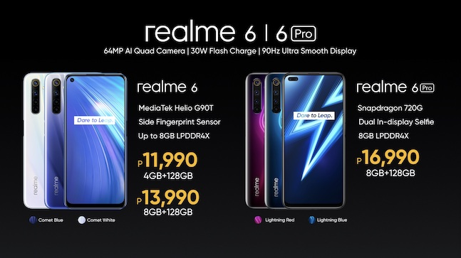 realme 6 and 6 Pro Gets Sold Out in Just 10 Minutes