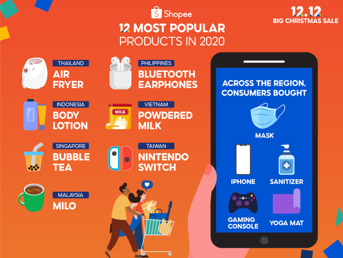 Shopee Celebrates 5 Years of Growth with 12 Fun Facts