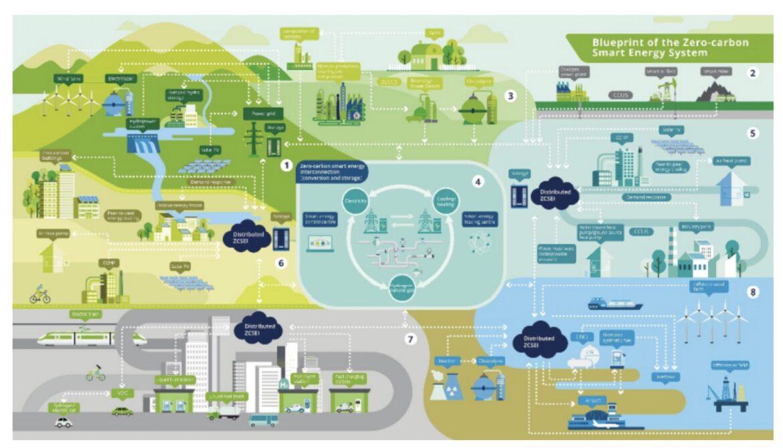 Huawei Hosts an Energy Summit — Digital Energy, Powering the Low Carbon Era