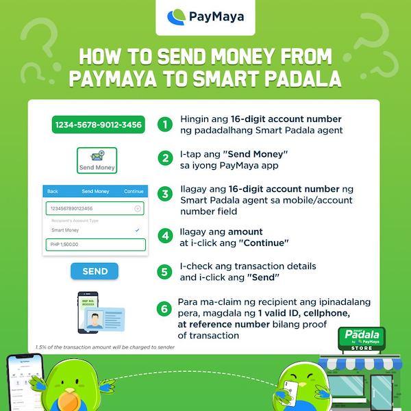 Send Money Directly to Smart Padala Thru PayMaya